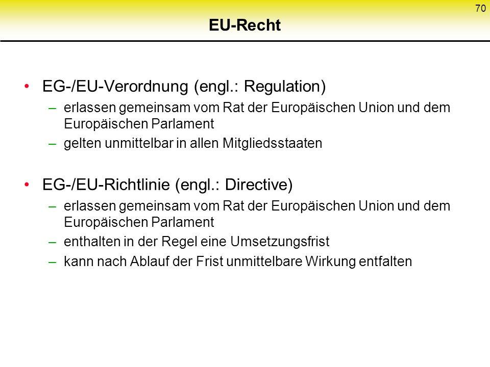 EG-/EU-Verordnung (engl.: Regulation)