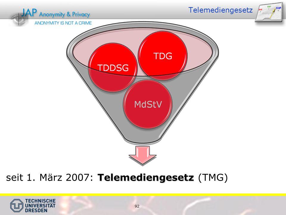 seit 1. März 2007: Telemediengesetz (TMG)