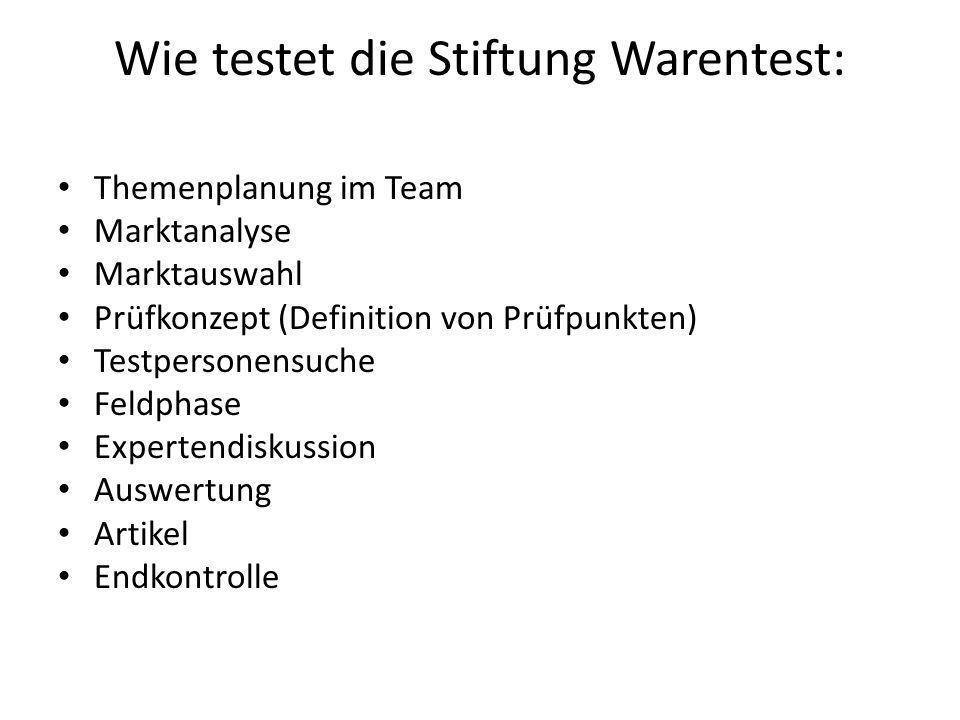 Wie testet die Stiftung Warentest:
