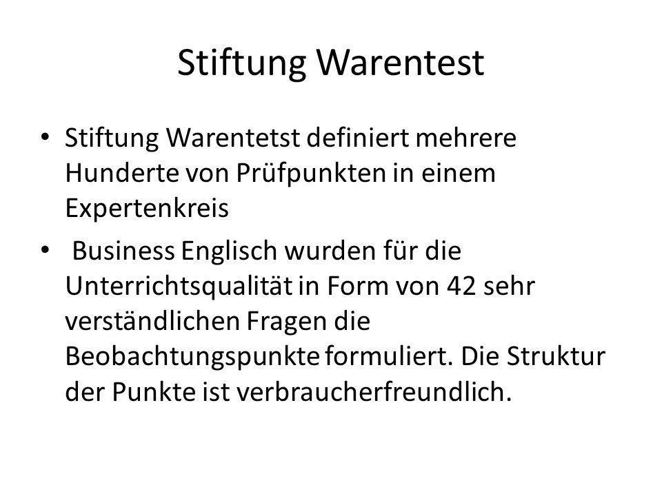 Stiftung Warentest Stiftung Warentetst definiert mehrere Hunderte von Prüfpunkten in einem Expertenkreis.