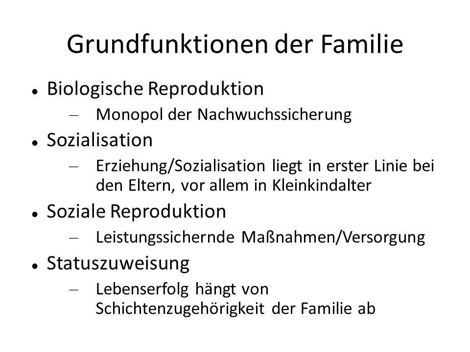 Grundfunktionen der Familie
