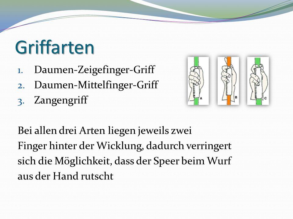 Griffarten Daumen-Zeigefinger-Griff Daumen-Mittelfinger-Griff