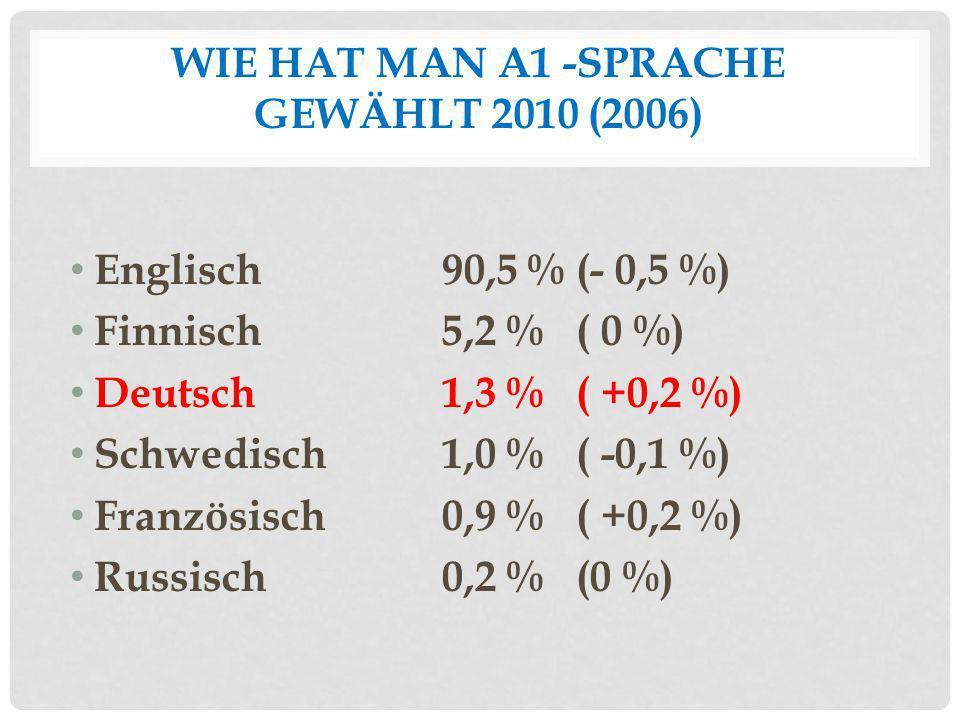 Wie hat man A1 -sprache gewählt 2010 (2006)