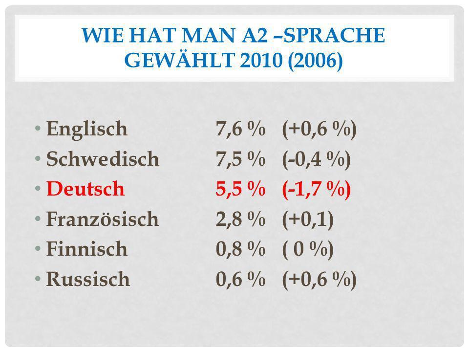 Wie hat man A2 –sprache gewählt 2010 (2006)