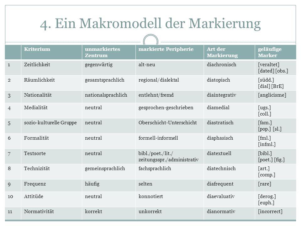 4. Ein Makromodell der Markierung