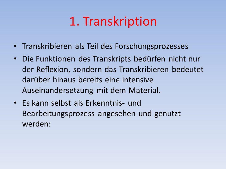1. Transkription Transkribieren als Teil des Forschungsprozesses
