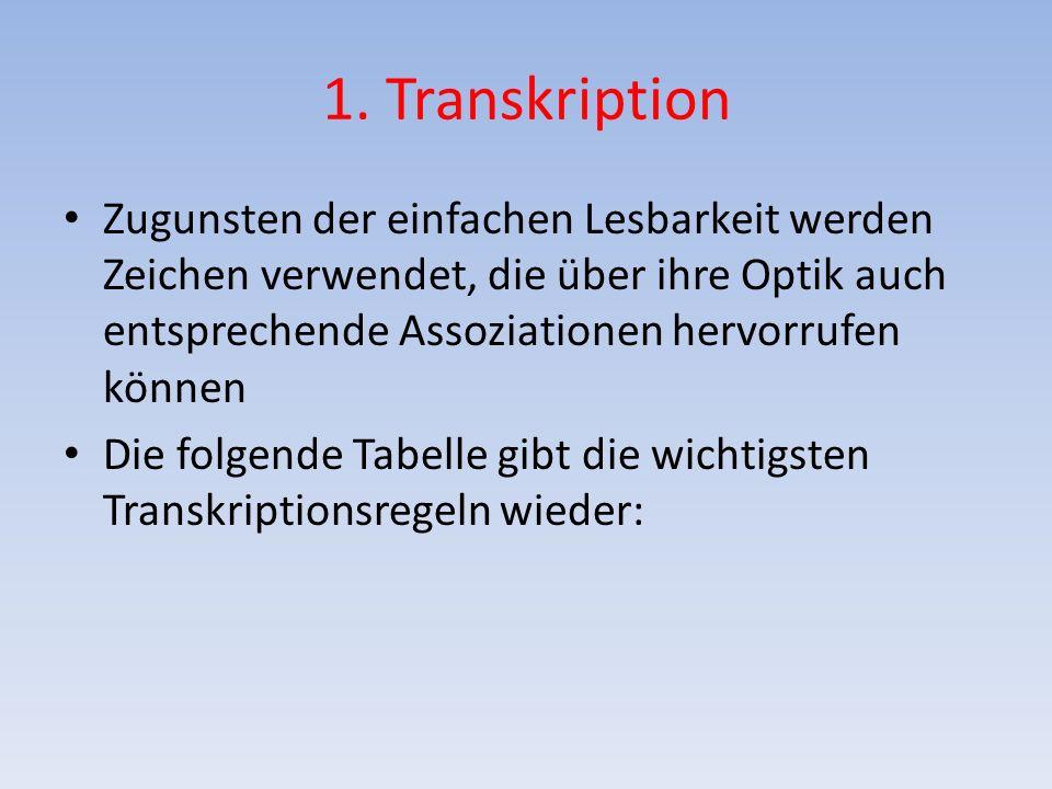 1. Transkription Zugunsten der einfachen Lesbarkeit werden Zeichen verwendet, die über ihre Optik auch entsprechende Assoziationen hervorrufen können.
