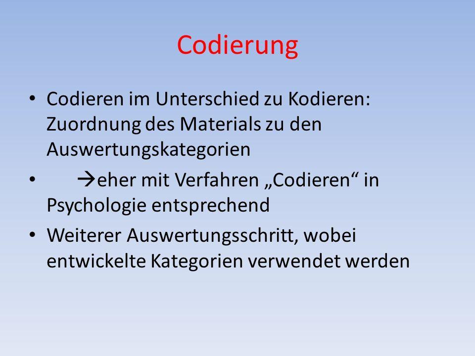 Codierung Codieren im Unterschied zu Kodieren: Zuordnung des Materials zu den Auswertungskategorien.