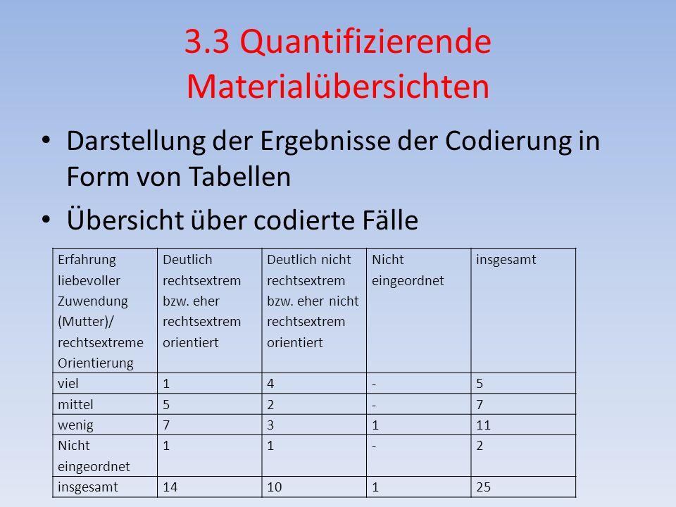 3.3 Quantifizierende Materialübersichten