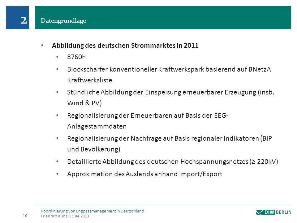 2 Abbildung des deutschen Strommarktes in 2011 8760h