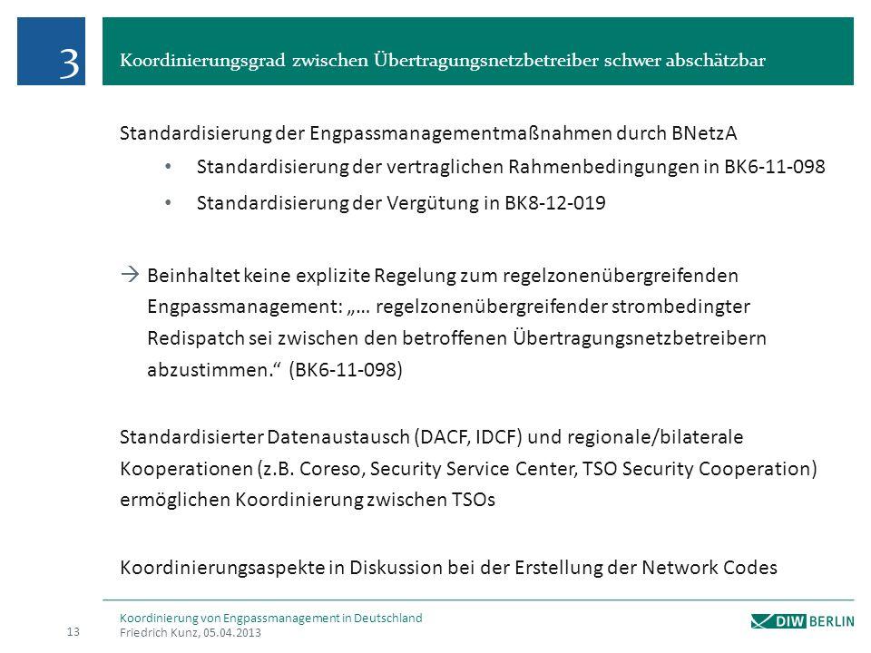 3 Standardisierung der Engpassmanagementmaßnahmen durch BNetzA