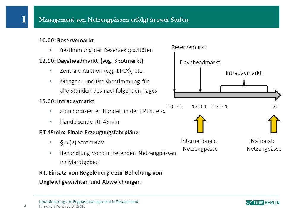 1 Management von Netzengpässen erfolgt in zwei Stufen