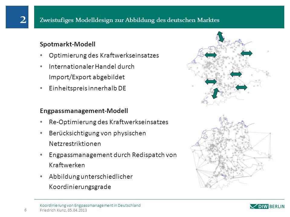 2 Spotmarkt-Modell Optimierung des Kraftwerkseinsatzes