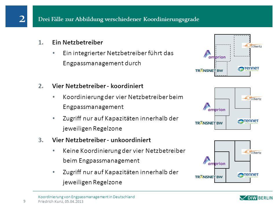 2 Drei Fälle zur Abbildung verschiedener Koordinierungsgrade. Ein Netzbetreiber. Ein integrierter Netzbetreiber führt das Engpassmanagement durch.
