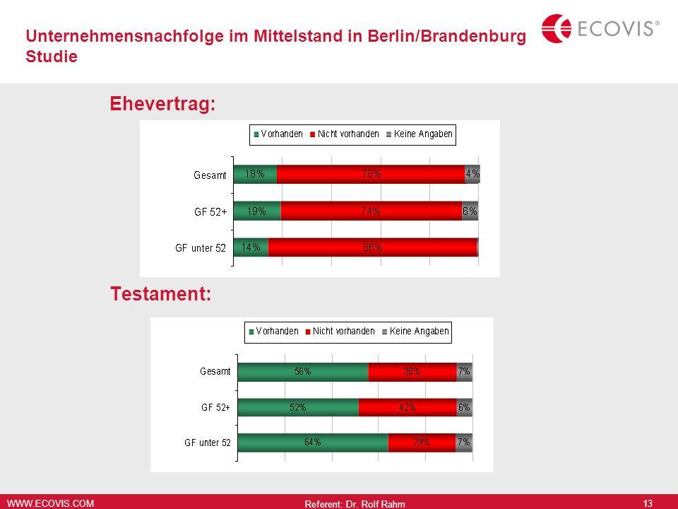 Testament: Unternehmensnachfolge im Mittelstand in Berlin/Brandenburg