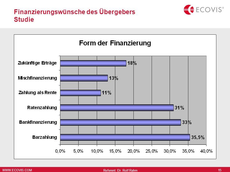 Finanzierungswünsche des Übergebers Studie