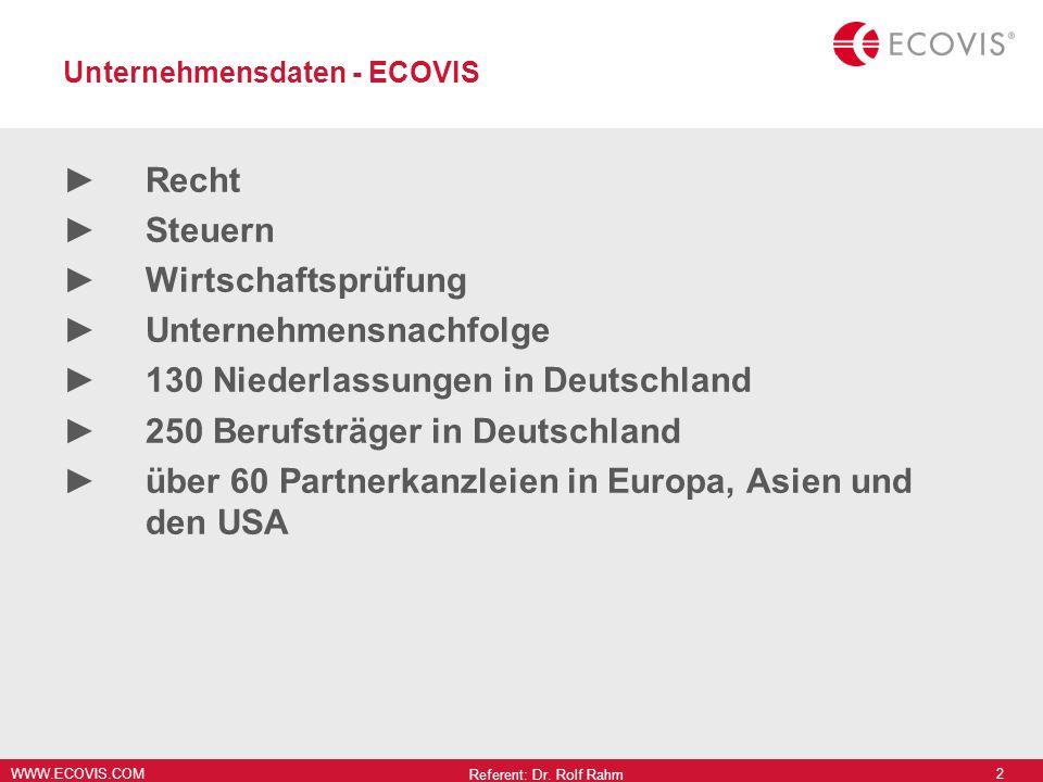 Unternehmensdaten - ECOVIS