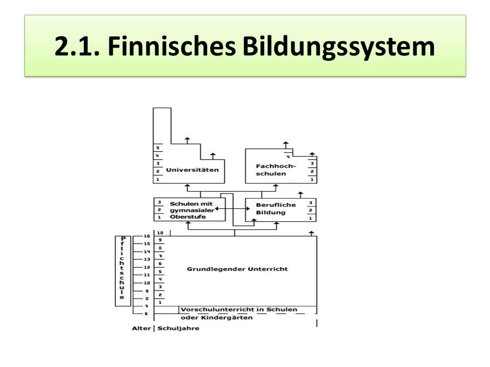 2.1. Finnisches Bildungssystem
