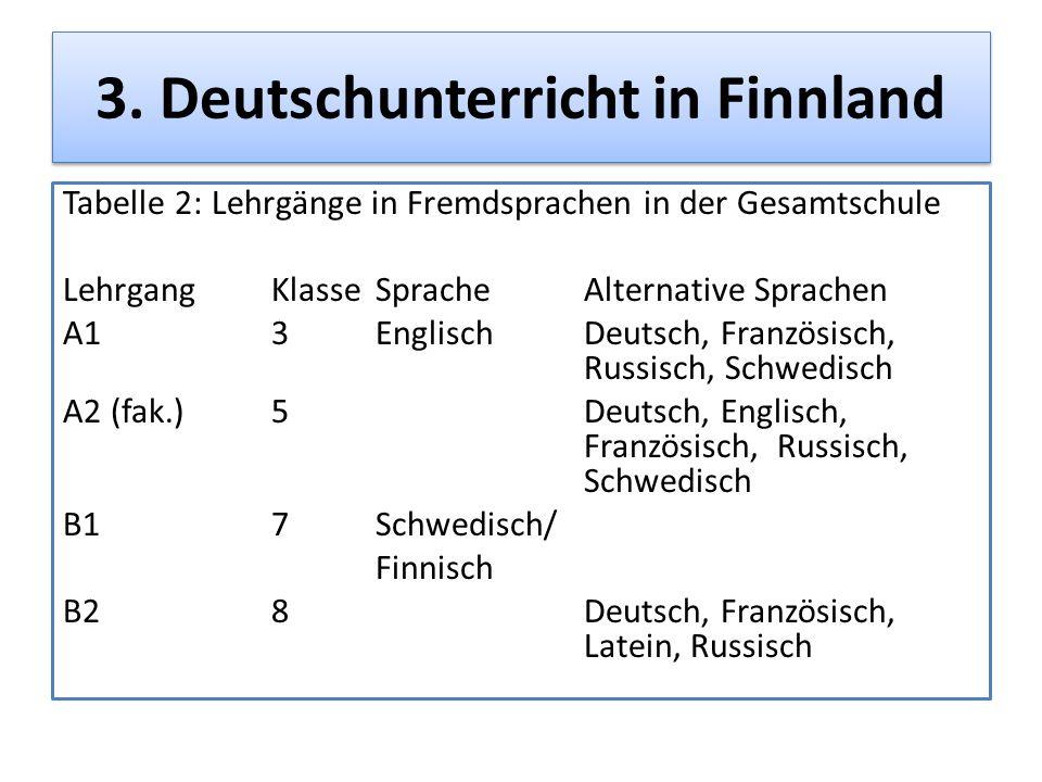 Großartig Sprache Kunst Einer Tabelle 2Klasse Bilder - Super Lehrer ...