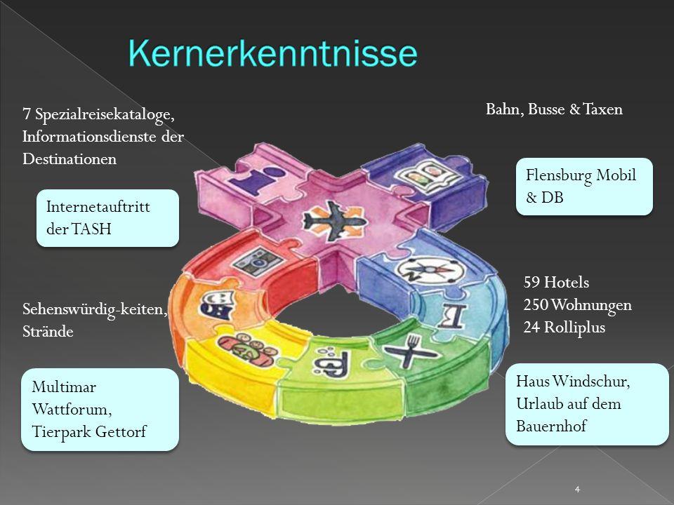 Kernerkenntnisse Bahn, Busse & Taxen