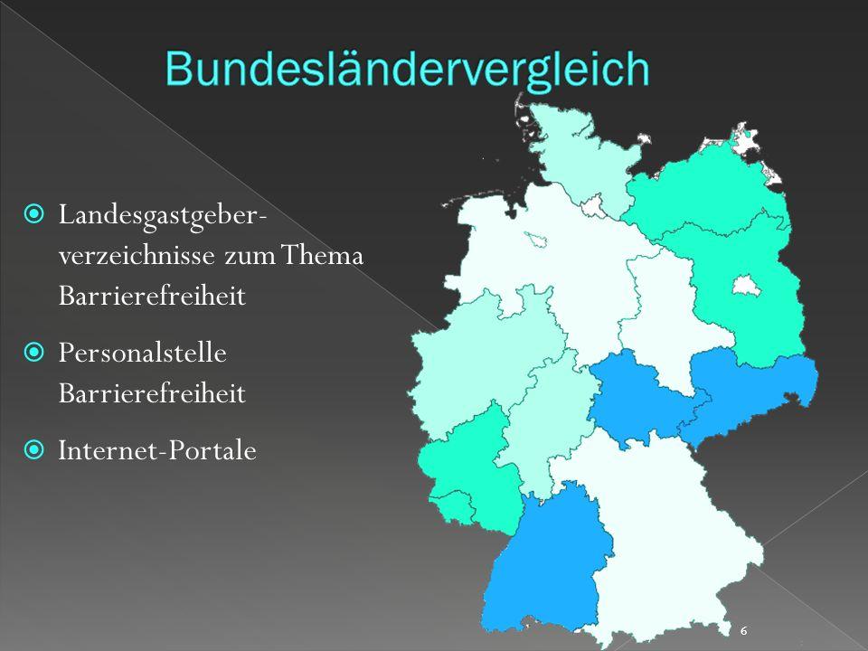 Bundesländervergleich