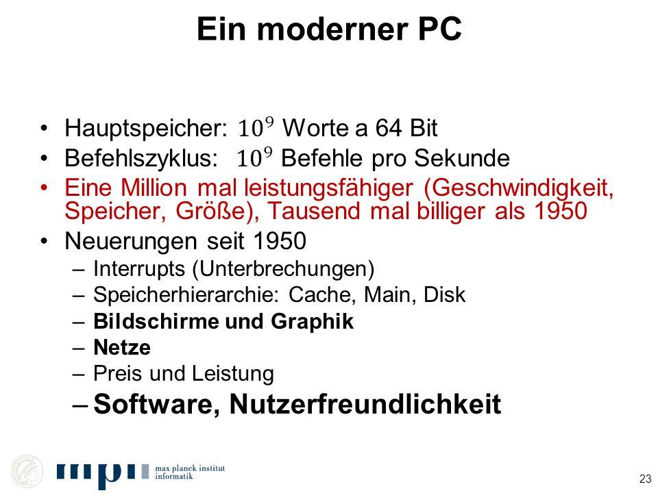 Ein moderner PC Software, Nutzerfreundlichkeit