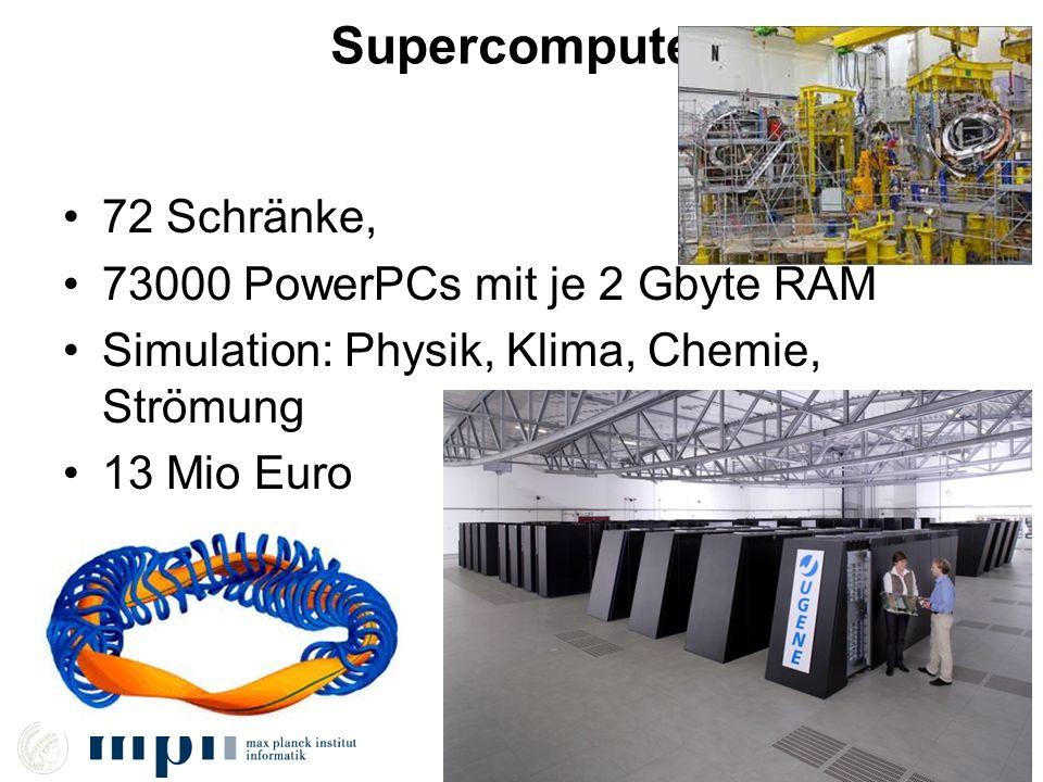 Supercomputer 72 Schränke, 73000 PowerPCs mit je 2 Gbyte RAM