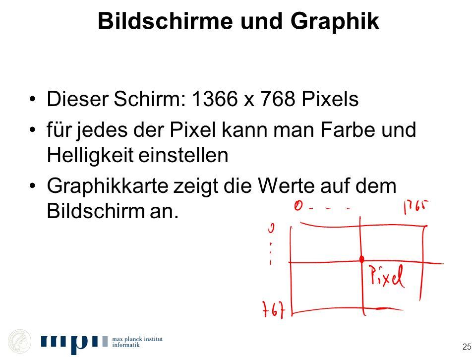 Bildschirme und Graphik