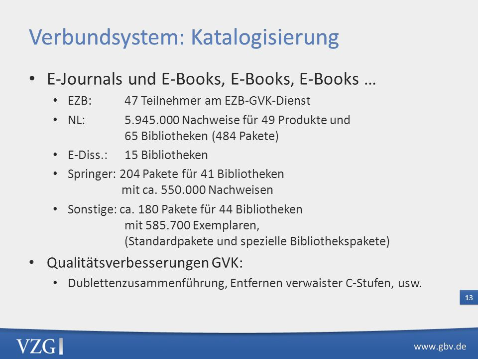 Verbundsystem: Katalogisierung