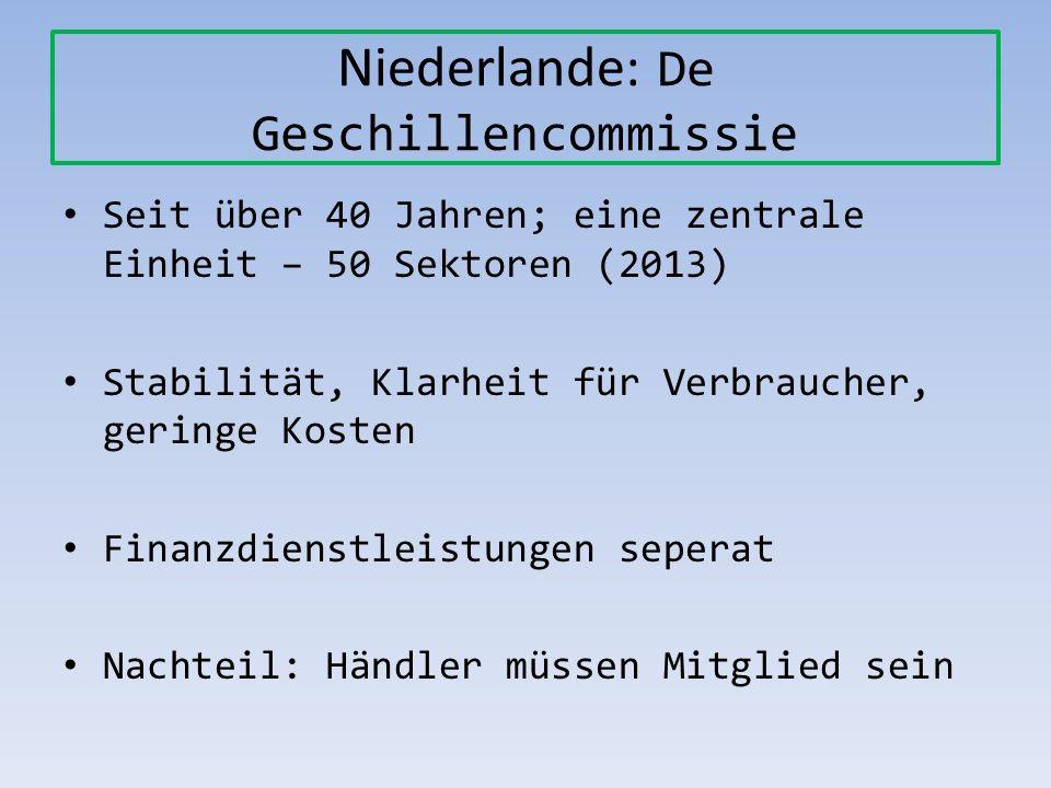 Niederlande: De Geschillencommissie