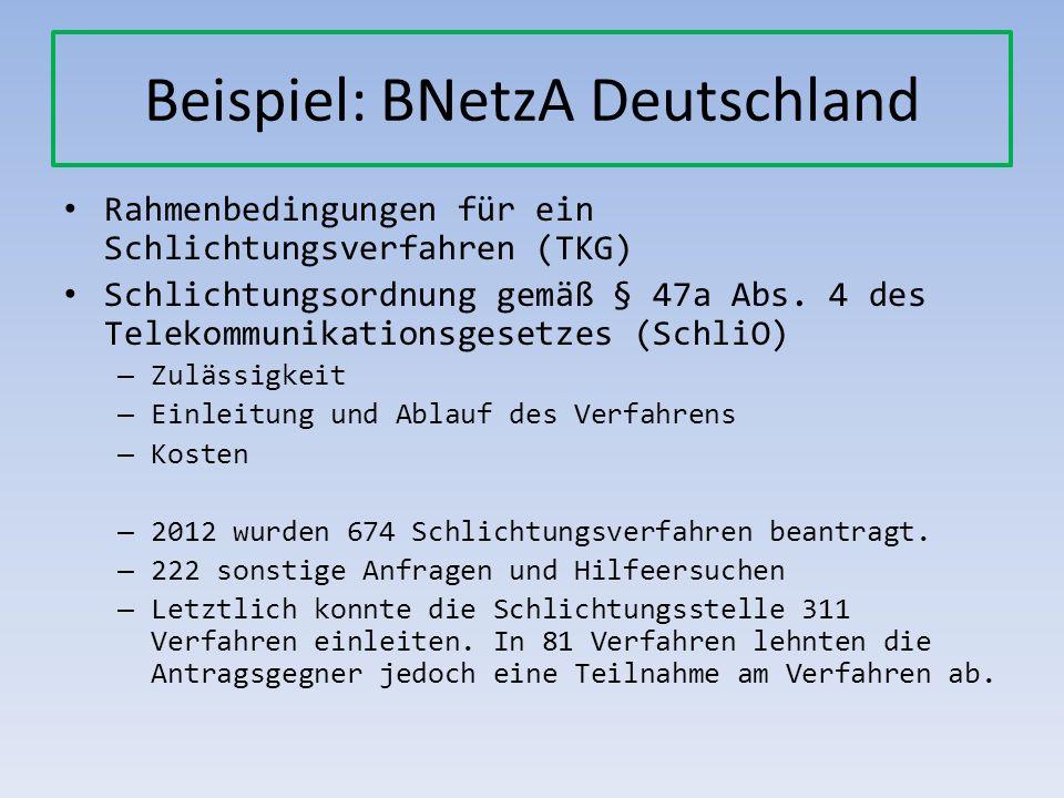 Beispiel: BNetzA Deutschland
