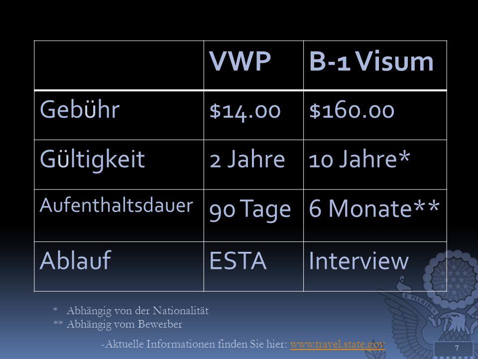 VWP B-1 Visum Gebühr $14.00 $160.00 Gültigkeit 2 Jahre 10 Jahre*