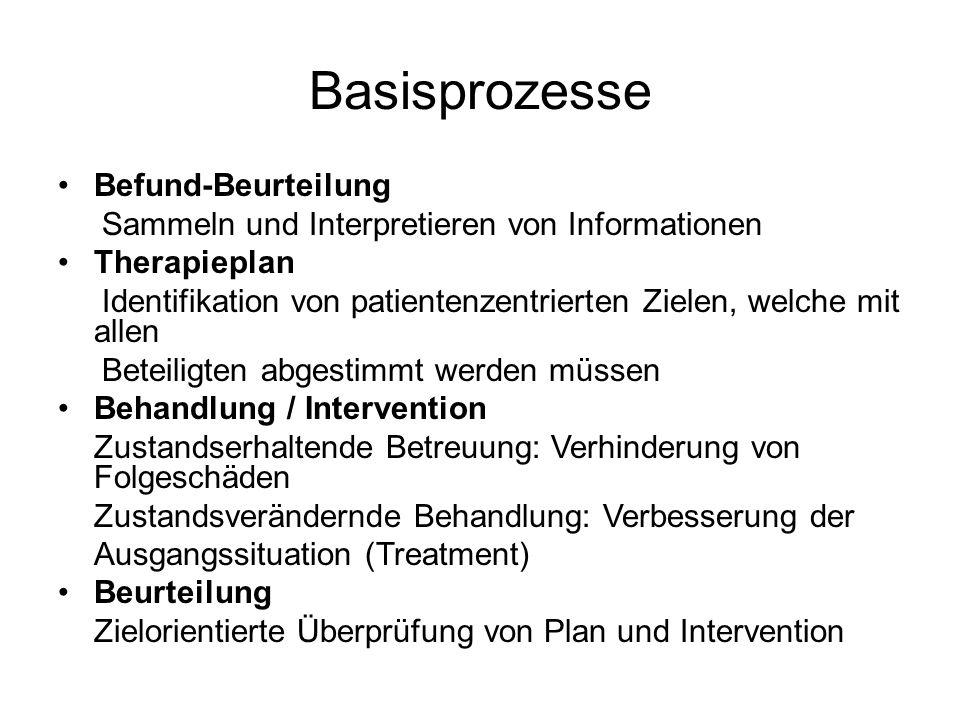 Basisprozesse Befund-Beurteilung