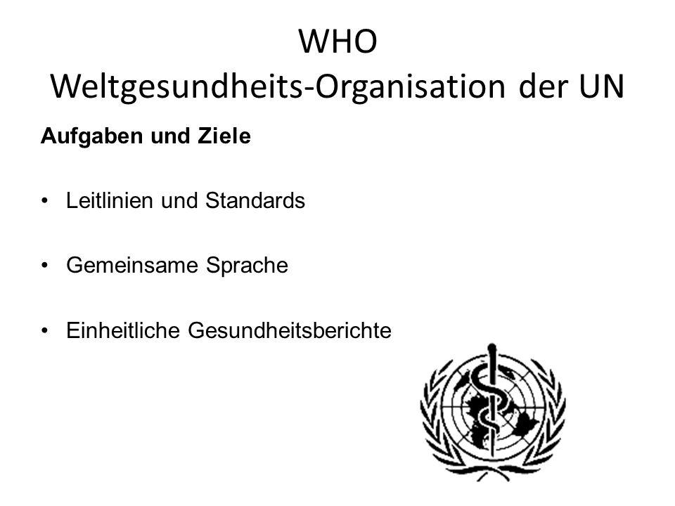 WHO Weltgesundheits-Organisation der UN