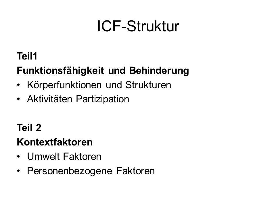 ICF-Struktur Teil1 Funktionsfähigkeit und Behinderung