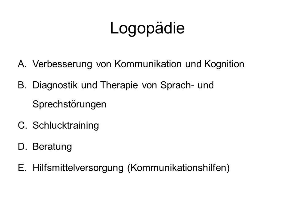 Logopädie Verbesserung von Kommunikation und Kognition