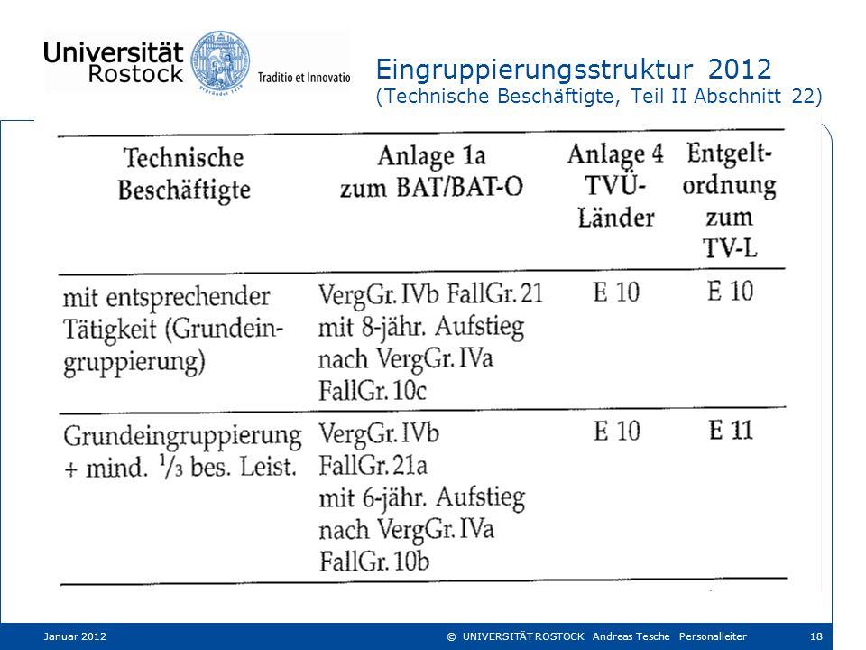 Eingruppierungsstruktur 2012 (Technische Beschäftigte, Teil II Abschnitt 22)