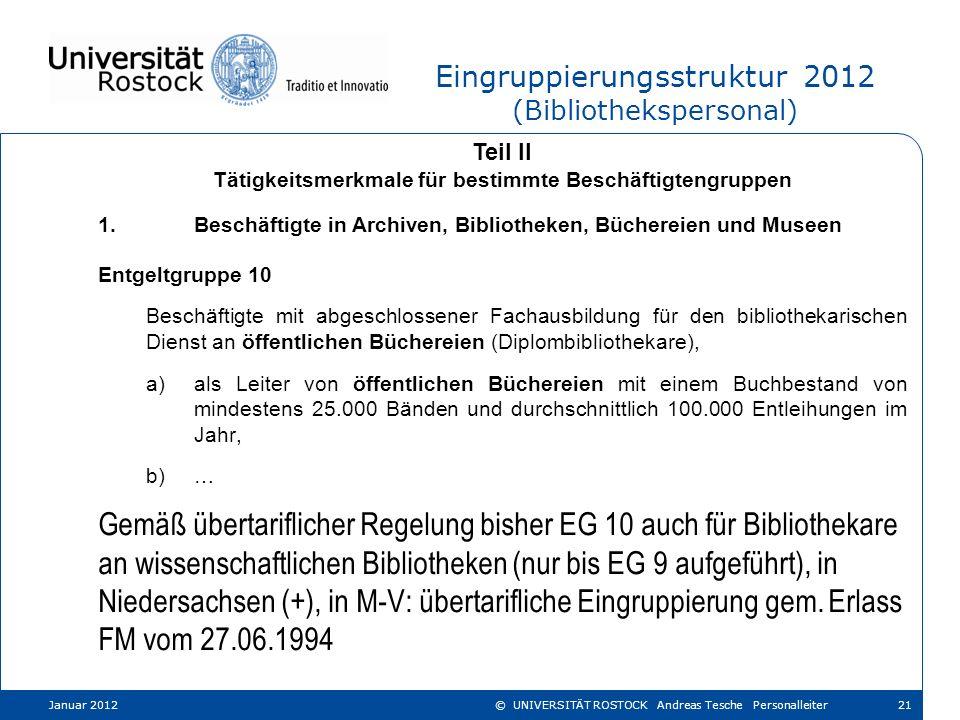Eingruppierungsstruktur 2012 (Bibliothekspersonal)