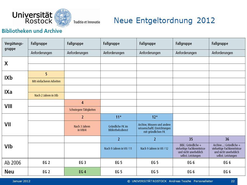 Neue Entgeltordnung 2012 Januar 2012