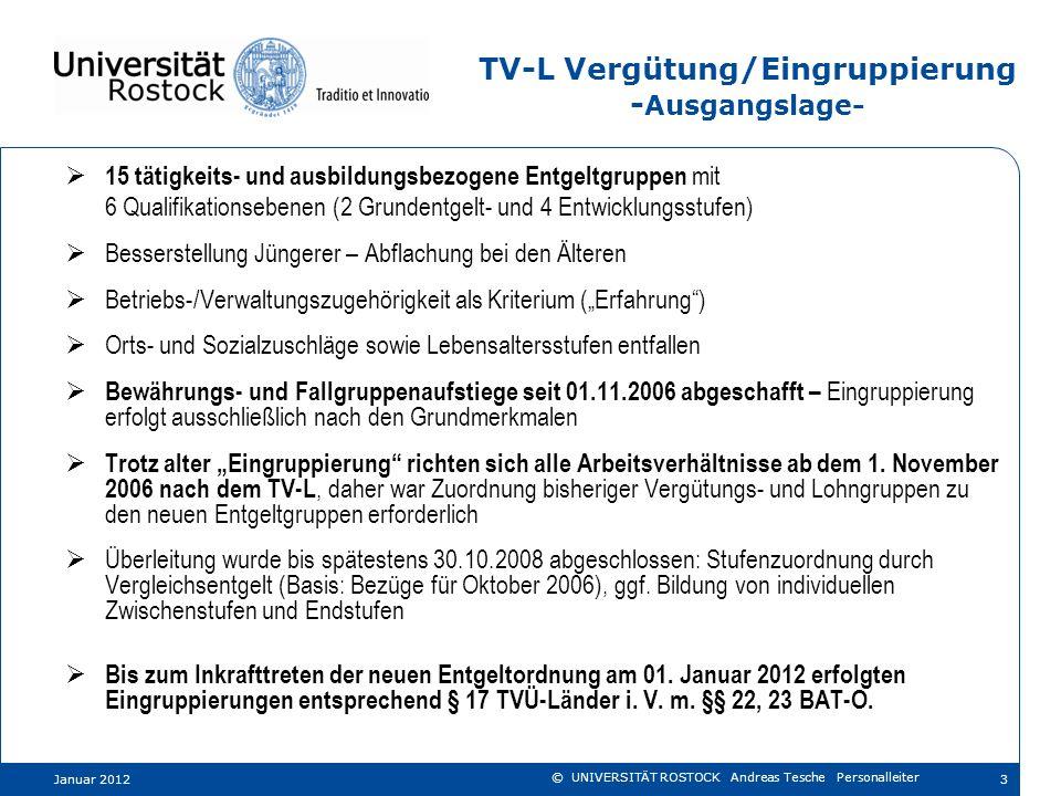 TV-L Vergütung/Eingruppierung -Ausgangslage-