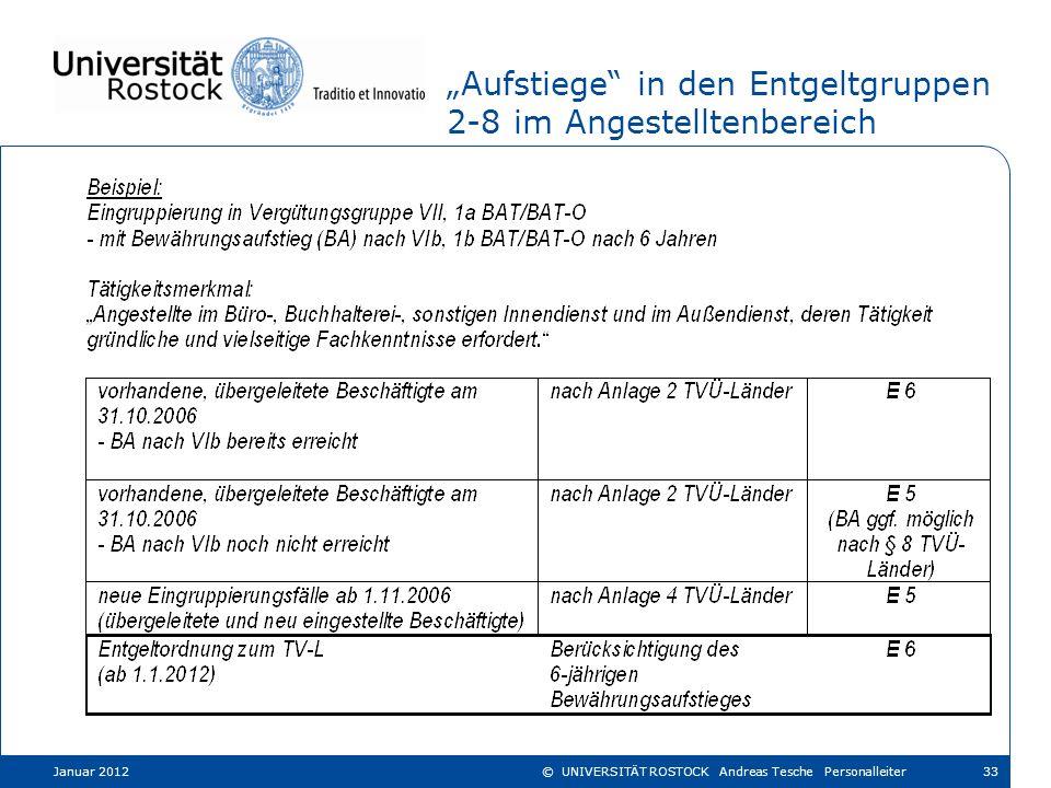 """""""Aufstiege in den Entgeltgruppen 2-8 im Angestelltenbereich"""