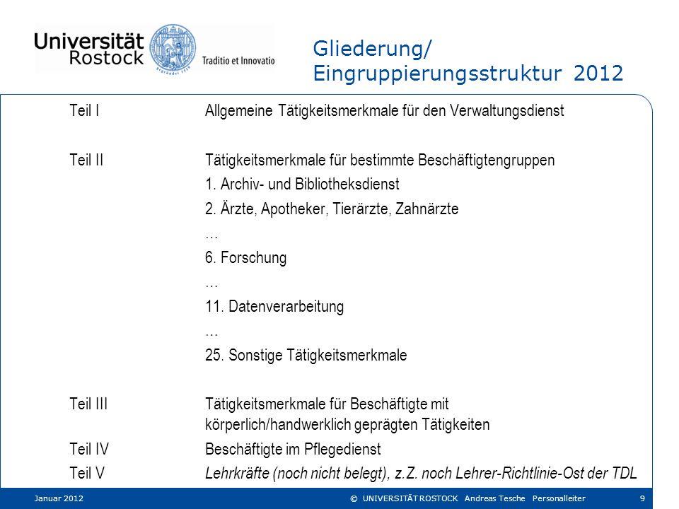 Gliederung/ Eingruppierungsstruktur 2012