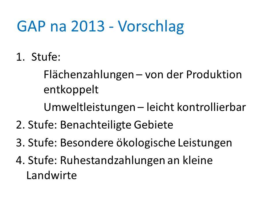 GAP na 2013 - Vorschlag Stufe: