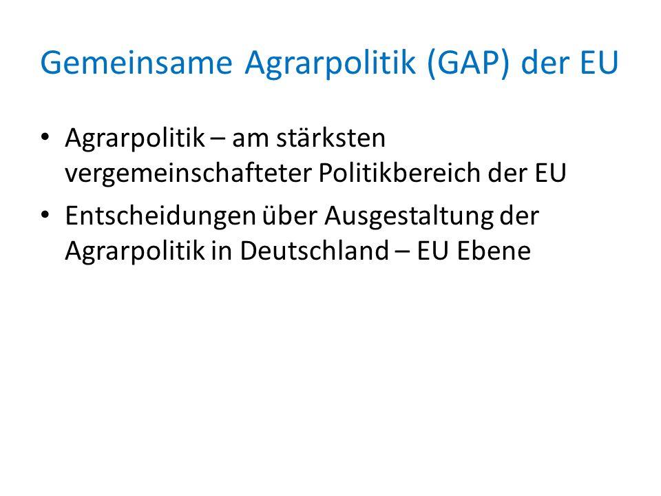 Gemeinsame Agrarpolitik (GAP) der EU