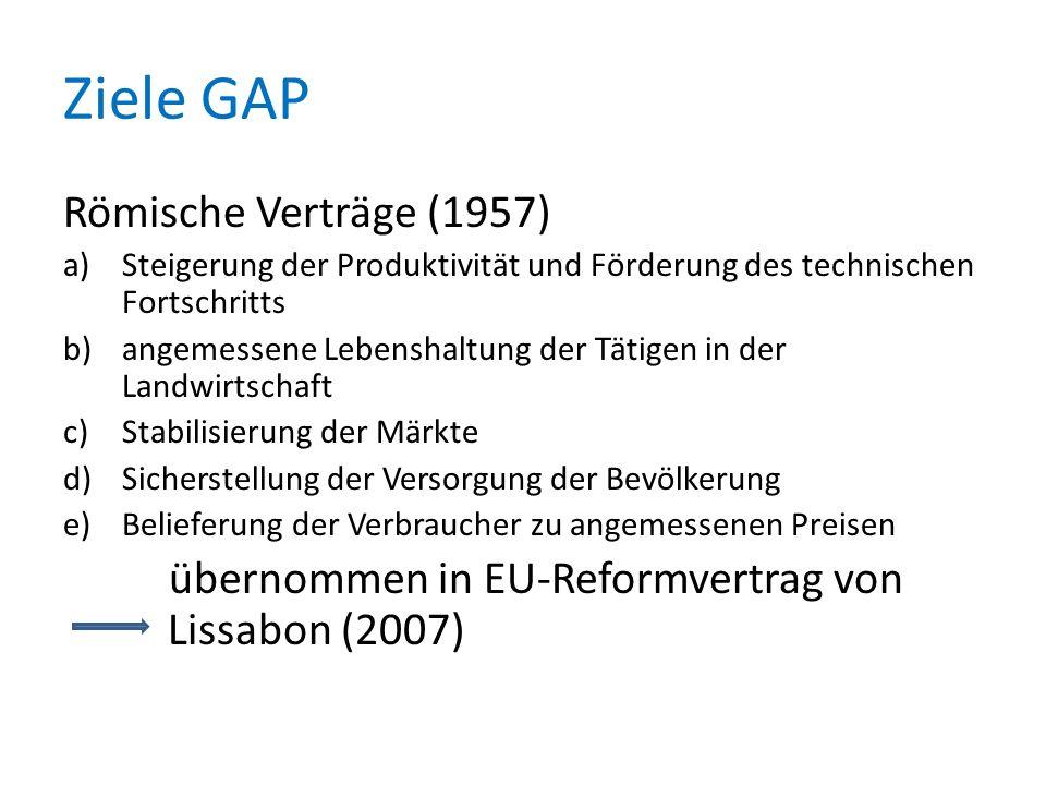 Ziele GAP Römische Verträge (1957)