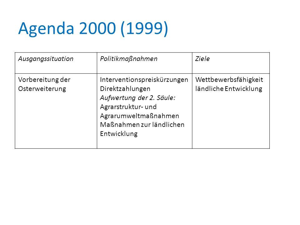 Agenda 2000 (1999) Ausgangssituation Politikmaßnahmen Ziele