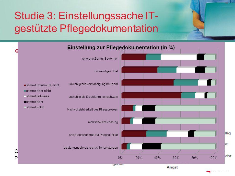 Studie 3: Einstellungssache IT-gestützte Pflegedokumentation