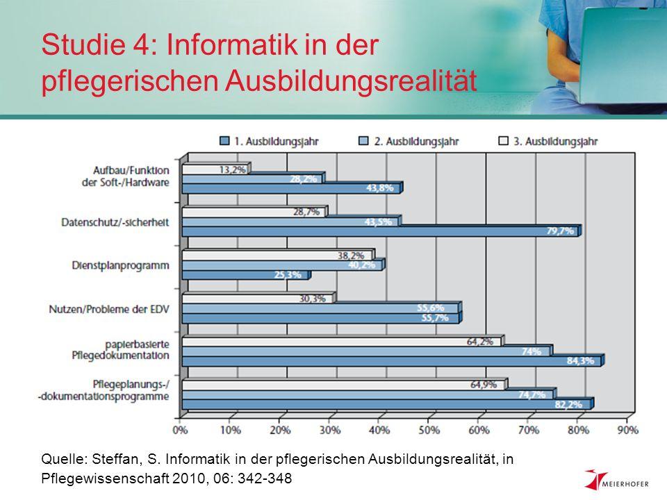 Studie 4: Informatik in der pflegerischen Ausbildungsrealität