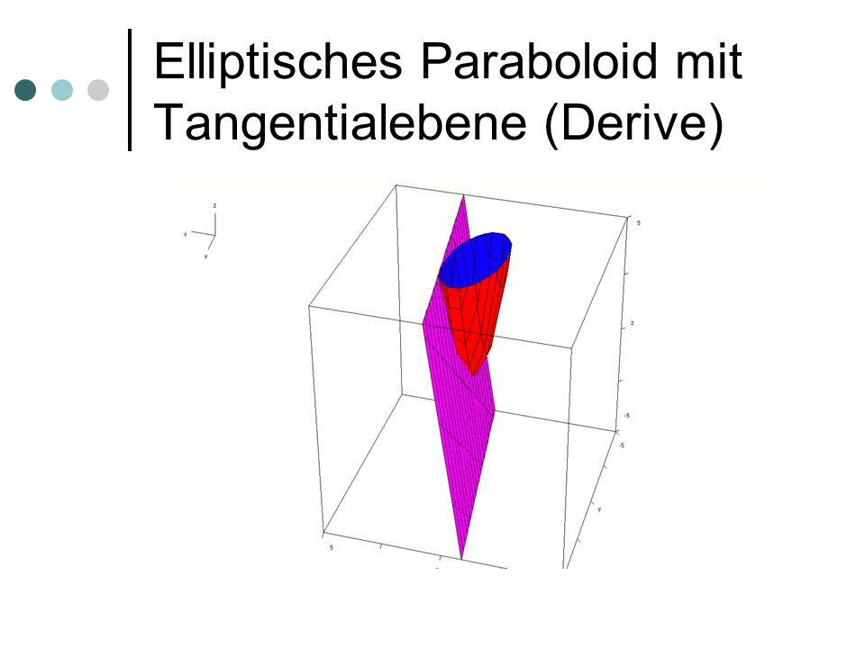Elliptisches Paraboloid mit Tangentialebene (Derive)