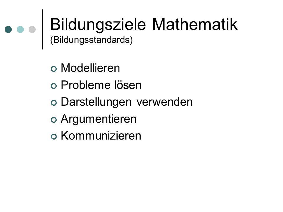 Bildungsziele Mathematik (Bildungsstandards)